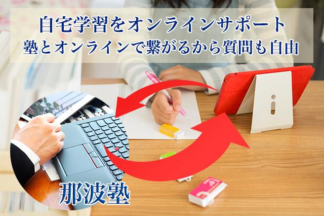 那波塾のオンラインサポートイメージ